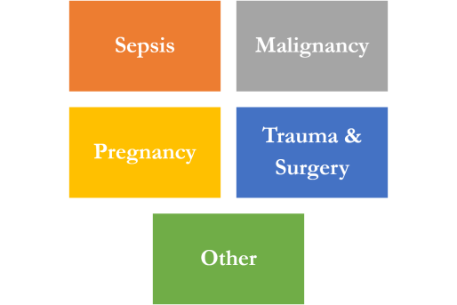 dic-causes